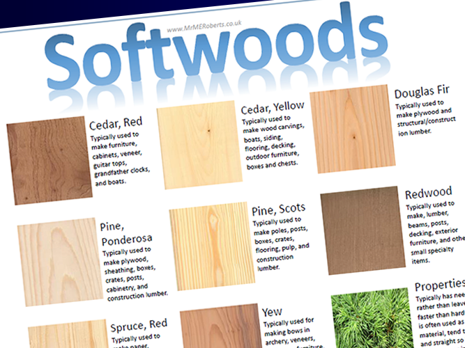 Table Top Resources - Softwoods- A3