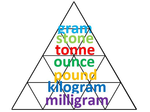 Mass conversion pyramid (harder)