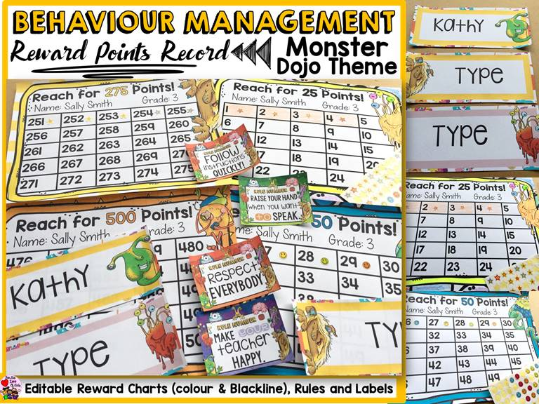 BEHAVIOUR MANAGEMENT EDITABLE CLASS REWARD CHARTS: MONSTER/CLASS DOJO/ALIEN THEME