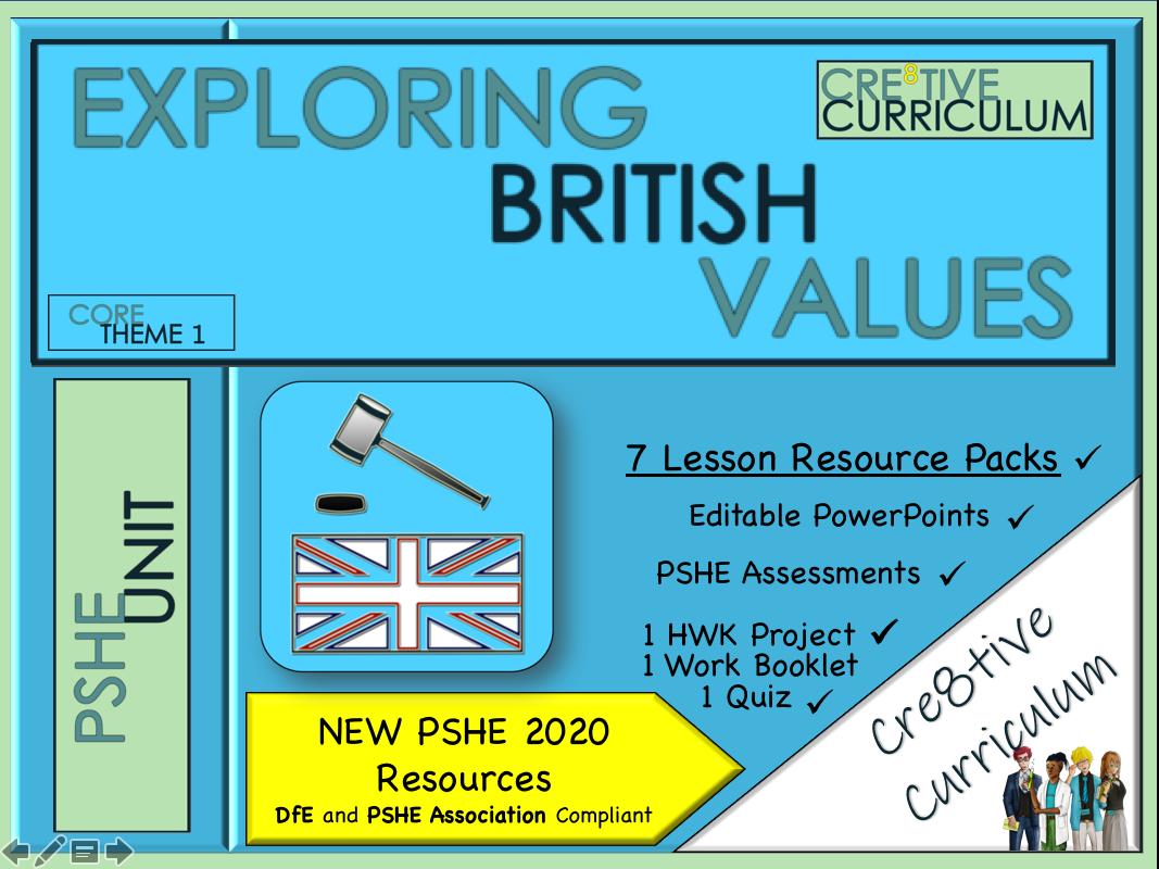 Exploring British Values Unit