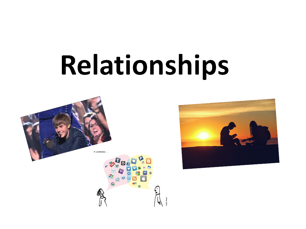 AQA Psychology Relationships