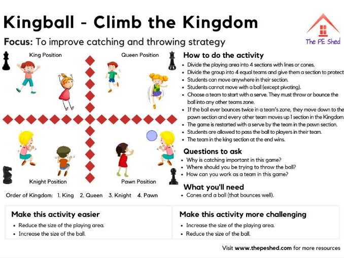 Kingball Resource Pack - 3 Versions of the throwing and catching strategy PE game