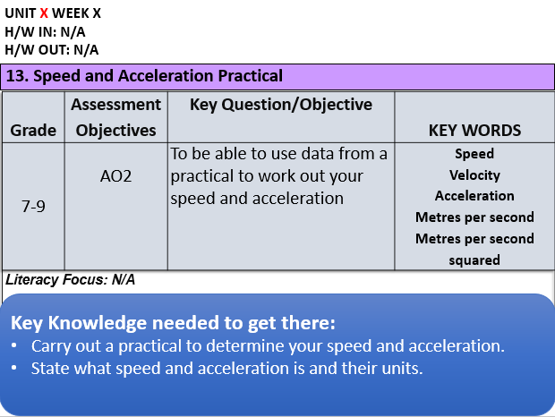 KS3: Speed and Acceleration Practical