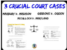 Three Crucial Court Cases