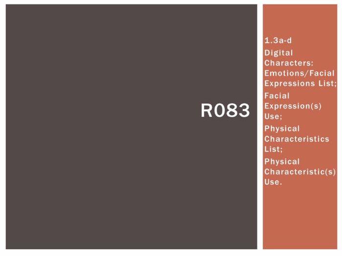 R083 - Creating Digital Characters, FE & PC [LO1.3], CAMNATS, Creative iMedia Lvls 1/2
