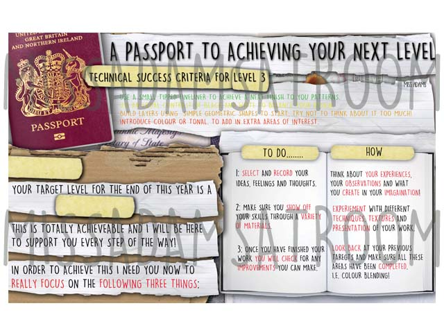 Passport to Achieving  Your Next Level