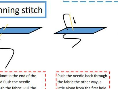 Sewing Knowledge Organiser
