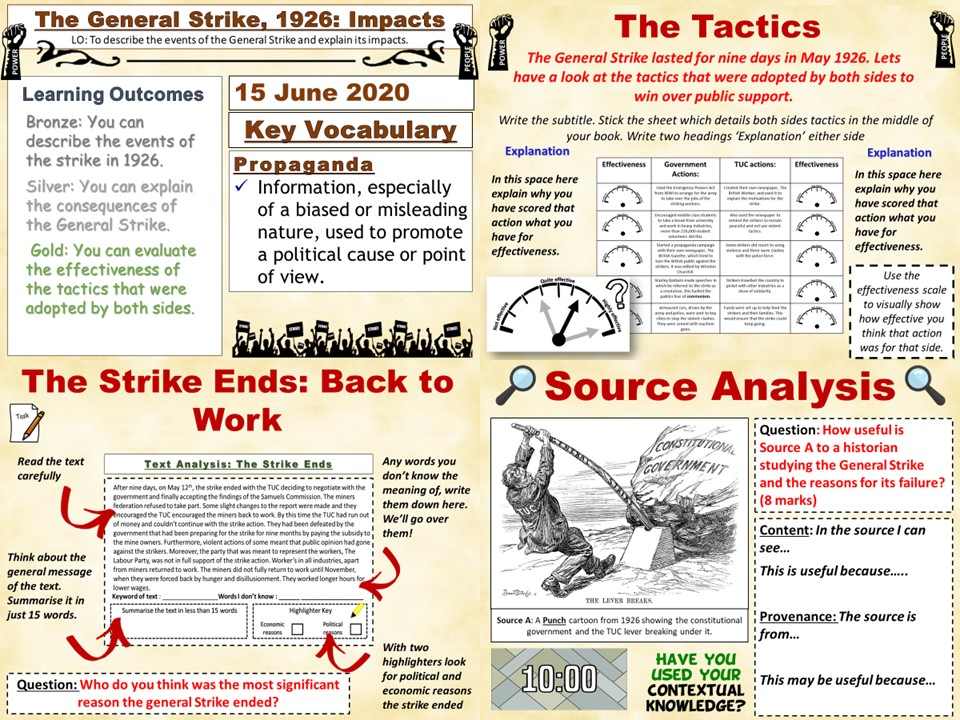 Power & The People: The Events and Impacts of The General Strike
