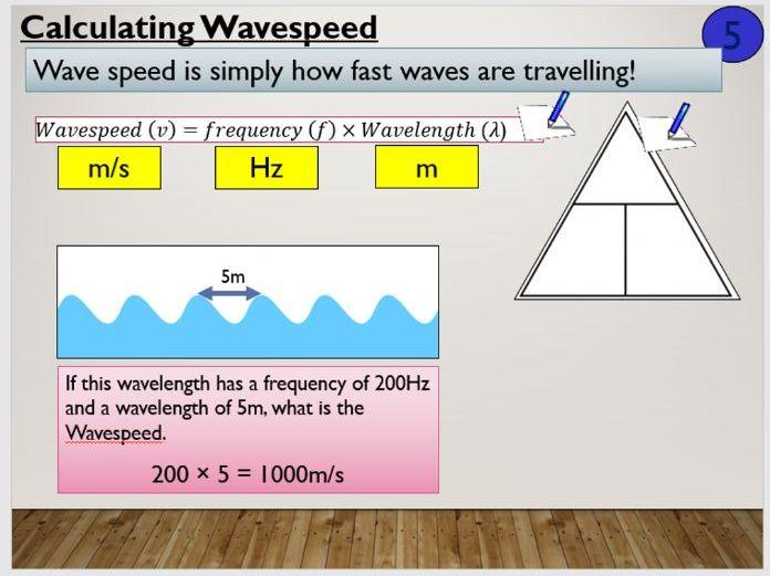 KS4 P11.2.2 Properties of waves (wavespeed)