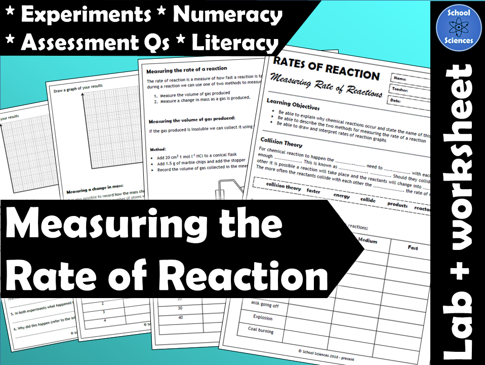 Measuring the Rate of Reaction
