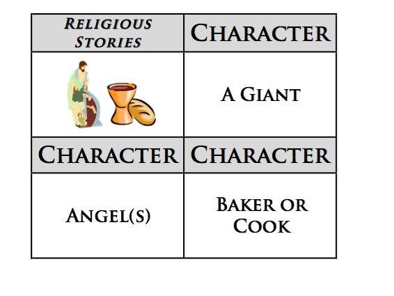 Story Starters - religious stories and parables writing aid 140 flash card set