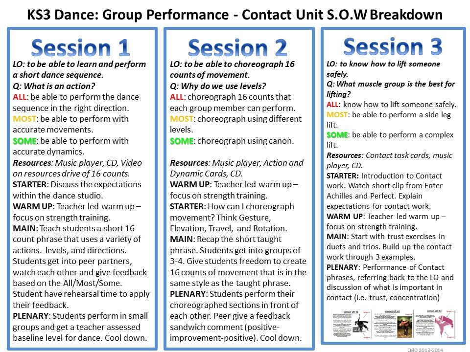 Contact Improvisation Dance SOW