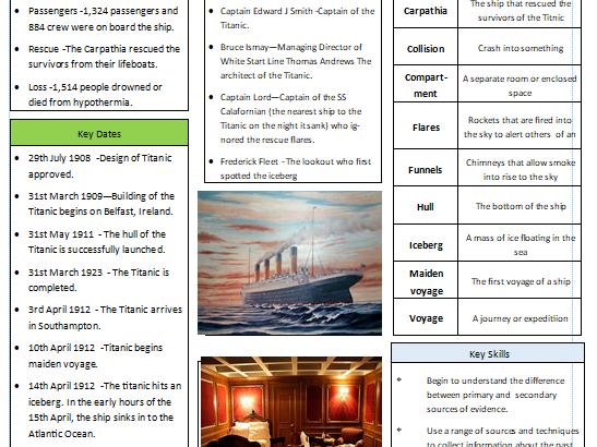 Knowledge Organiser - The Titanic