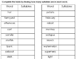 Syllable Worksheet