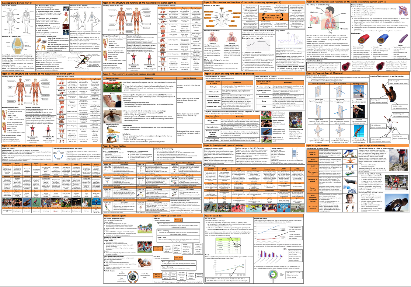 GCSE PE – AQA (9-1) – Complete Paper 1 - Knowledge Organisers/Revision Mats