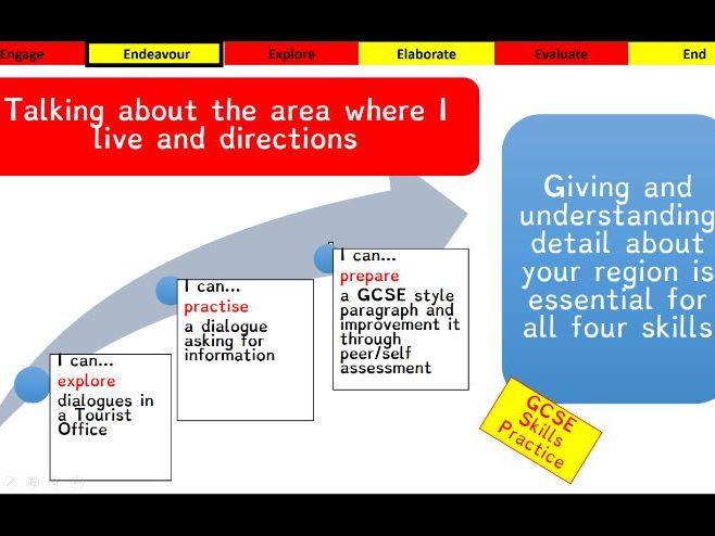 Viva GCSE - Module 5 - Come es tu zona - Lesson 2