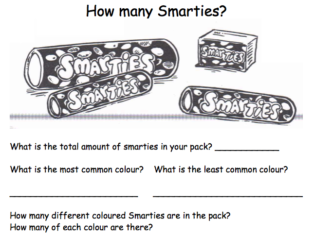 Smarties Task - Creating a Block Graph.