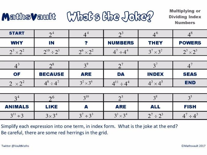 Multiply or Divide Index Numbers Whats the joke worksheet