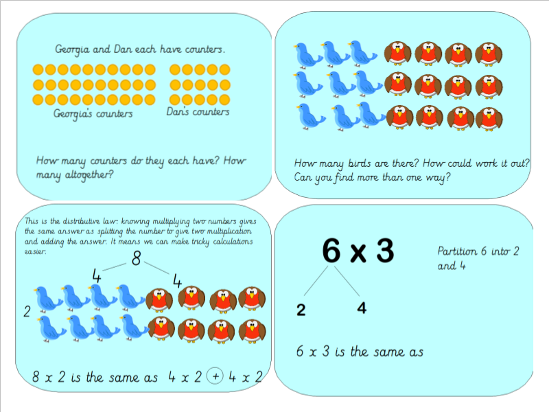 Distributive Law for Multiplicaton