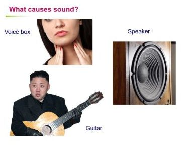 IGCSE Sound and its properties - Waves