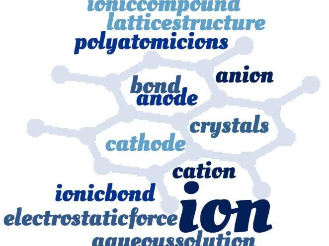 Ions Crossword - EDEXCEL GCSE (9-1) Combined Science Paper 3 & 4