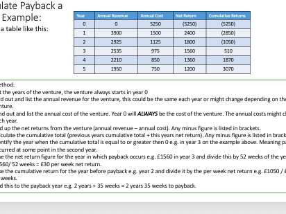 A Level Business - Payback Periods Lesson