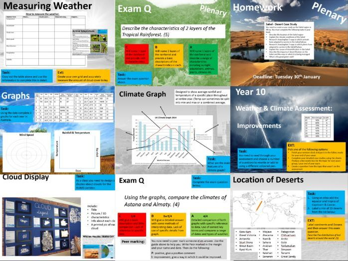 IGCSE Weather & Climate SOW