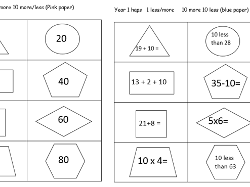 Key stage 1 1more/ less 10 more/less number hunt arount classroom. Shapes. Mastery. differentiated
