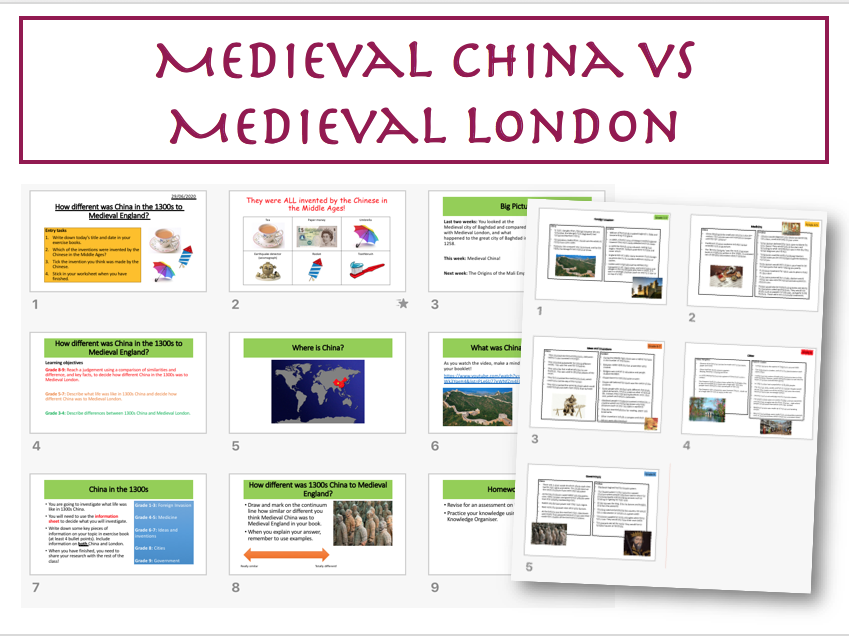 Medieval China and Medieval London
