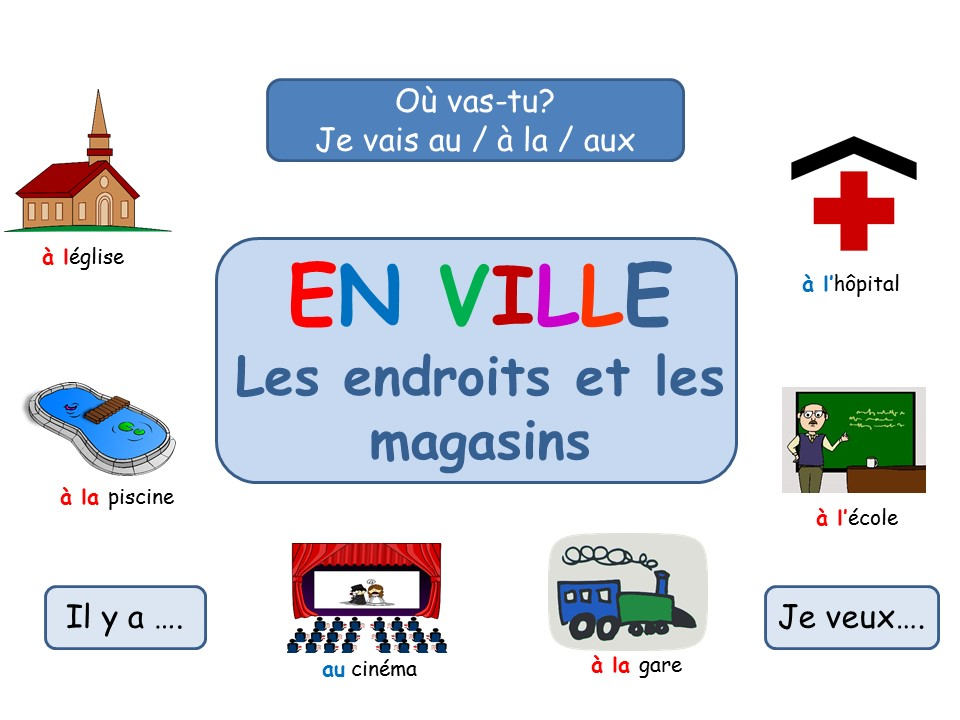 En ville (in town) - A folder of French resources for KS2/3