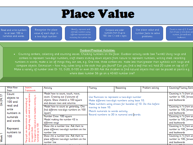 Y2 Autumn Block 1: Place Value Weekly Planning (following the White Rose maths small steps guidance)