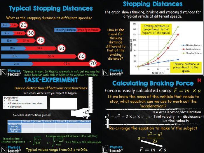 GCSE AQA Physics- P10.3 - Forces and Braking
