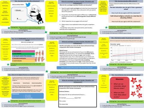 Education: AQA GCSE Sociology Year 9 Part 1