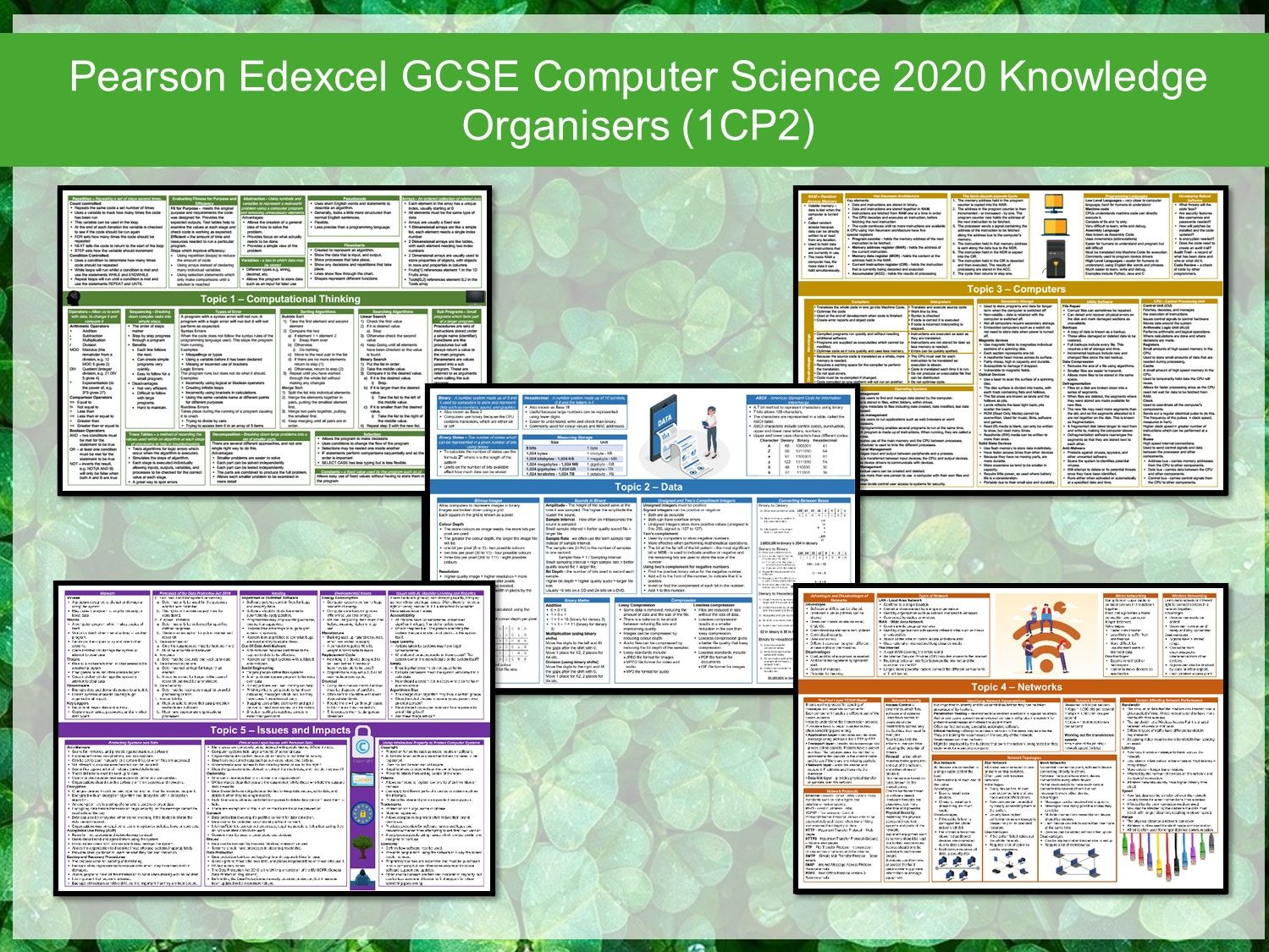 Pearson Edexcel GCSE Computer Science 2020  (1CP2) Revision Mats / Knowledge Organisers