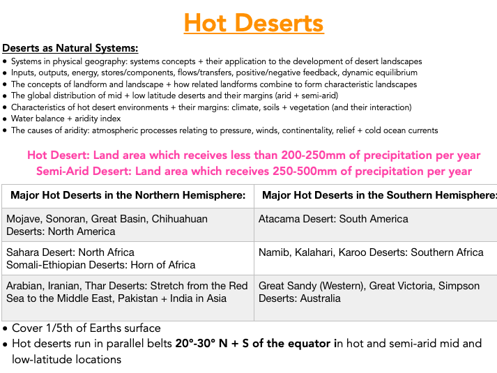 AQA A Level Geography: Hot Deserts - Deserts as Natural Systems