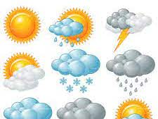 French exercises & vocabulary - weather! Primary or Secondary.