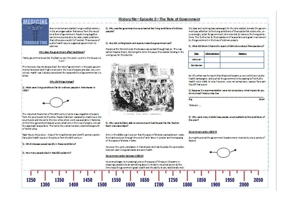 Germany Knowledge Test 1919 45 By Cassius82 Teaching Resources Tes