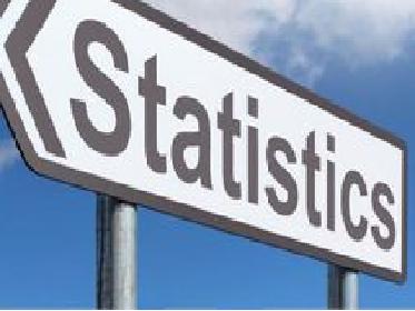 Statistical tests in biology test & STATS exam q pack ( OCR A-level biology)