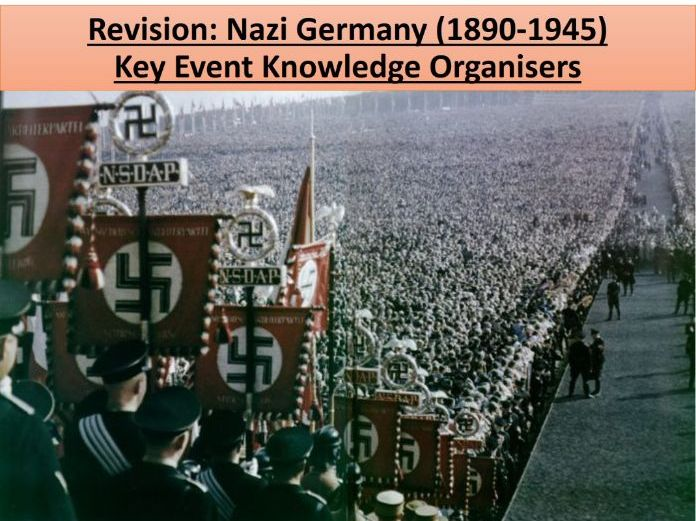 Revision: Nazi Germany Key Event Knowledge Organisers (1890-1945)