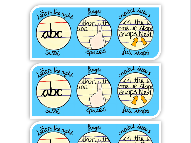Capital letters, full stops, finger spaces and letters the right size writing prompt/bookmark