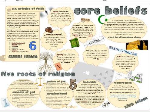 Islam: Beliefs and Teachings: Core Beliefs in Islam Learning Mat