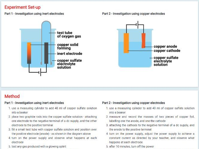 Edexcel Chemistry: Electrolysis of copper sulfate solution (Core Practical 4)