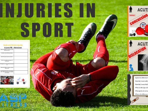 Acute and Chronic Injuries - A Level PE