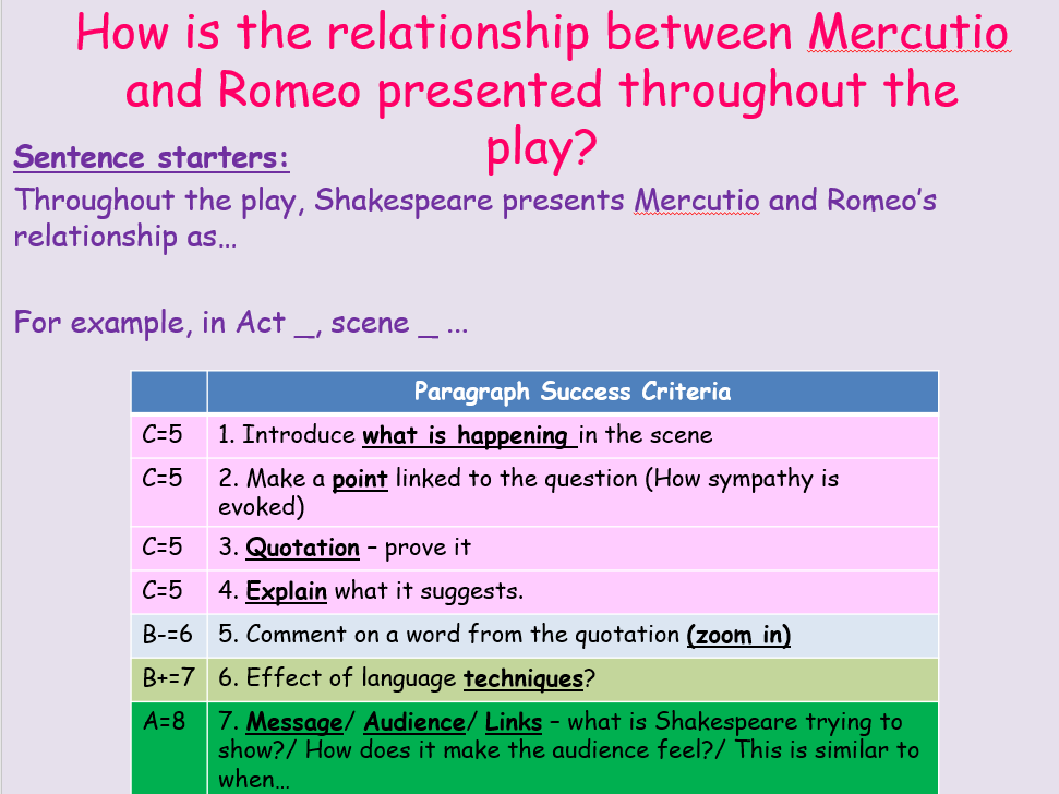 Romeo and Mercutio's Relationship