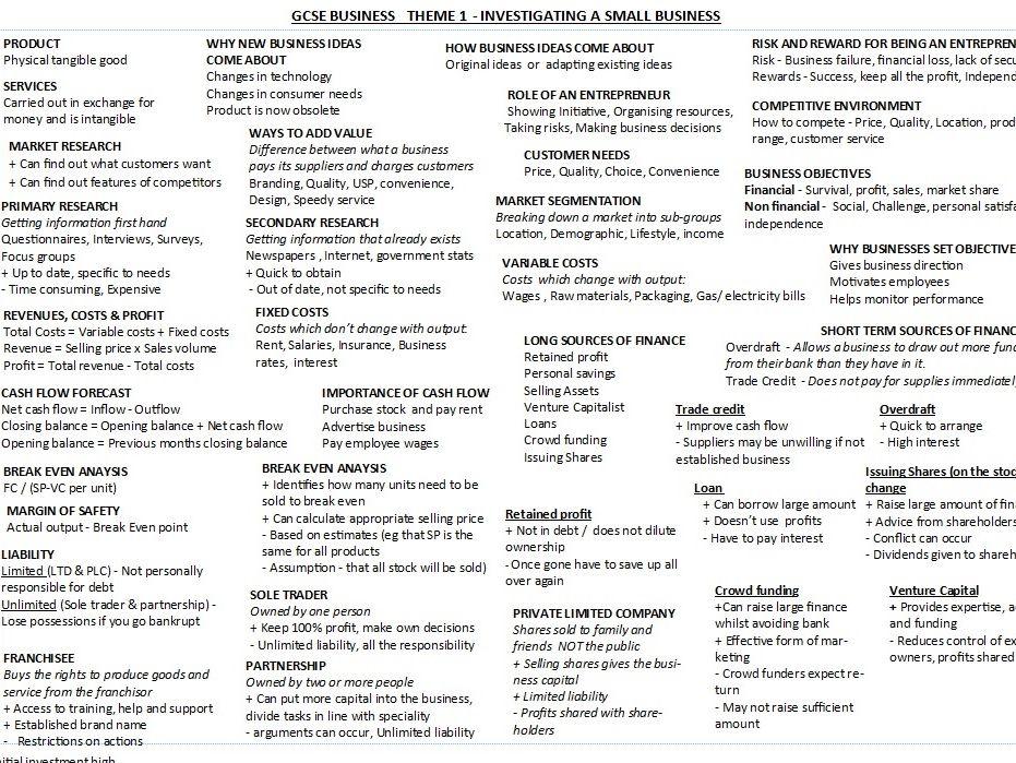 NEW GCSE Theme 1 Crib sheet