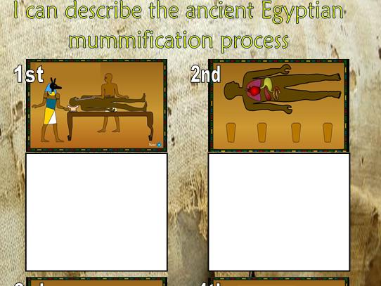 Mummification Process of Ancient Egypt