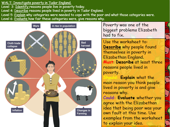 Elizabethan England: Poverty and the Poor Laws