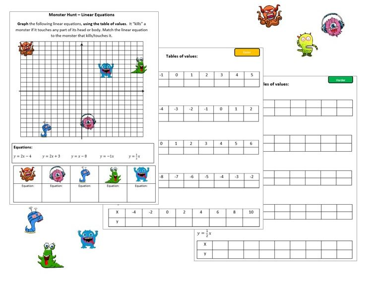 Graphing Linear Equations Worksheet - Monster Hunt