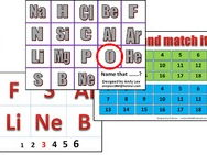 Periodic Table lesson (18 Elements)