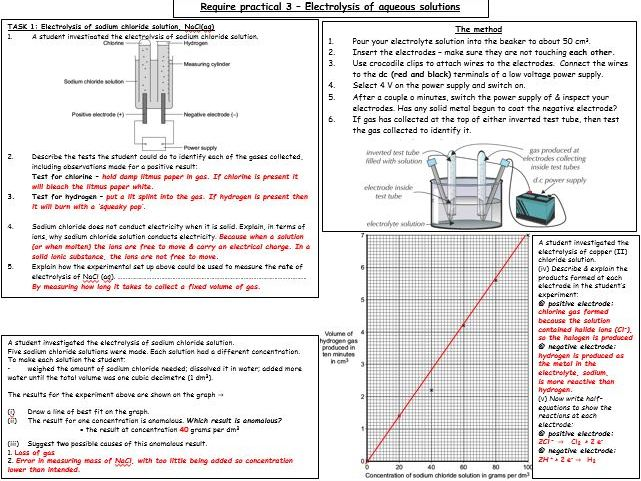 REQUIRED PRACTICAL (CHEMISTRY) REVISION PACK